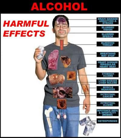 Effects Of Vomiting After Drinking Alcohol
