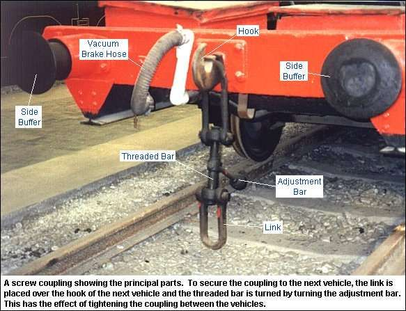 Model Railroad Coupler Types : Best images about couplers and brakes on pinterest