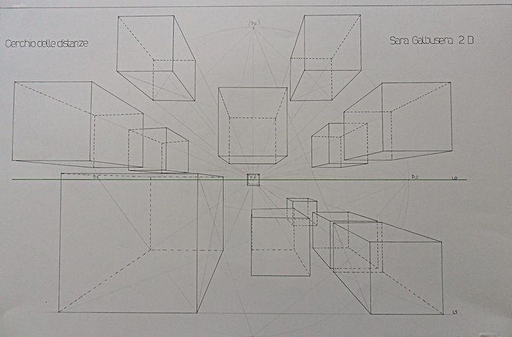 prospettiva centrale cubi