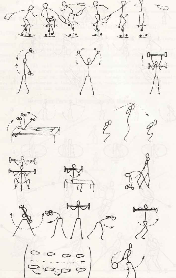 Lancer du marteau  Exercices éducatifs Pour le marteau