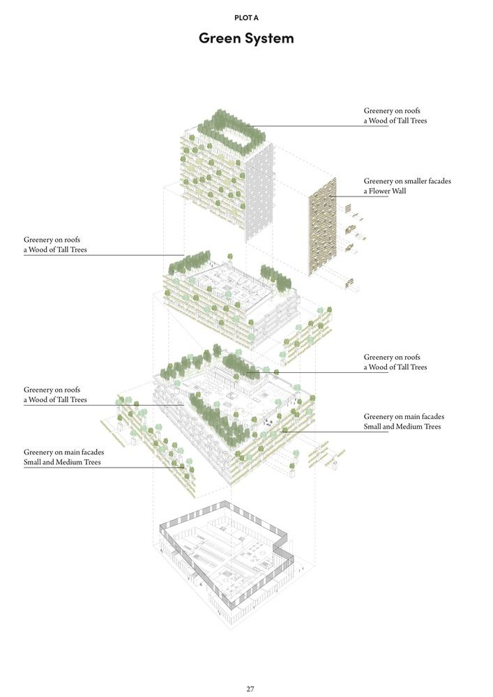Gallery of Stefano Boeri Architetti Wins Competition for First Dutch Vertical Forest - 9