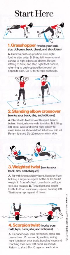 Muffin Top workout nobody likes a muffin top!