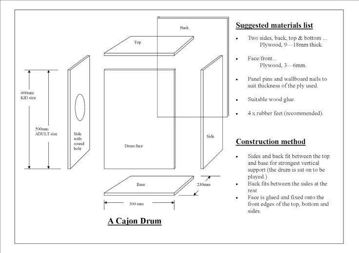Magnificent Cajon Snare Diagram Wiring Diagram Data Wiring 101 Mecadwellnesstrialsorg
