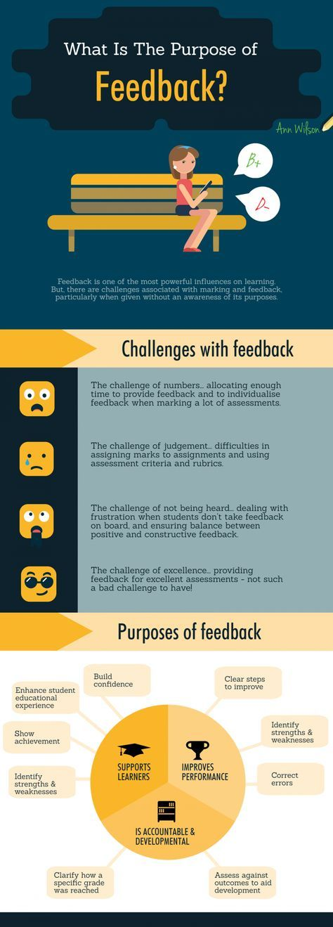 Giving Students Feedback on Assessment Infographic
