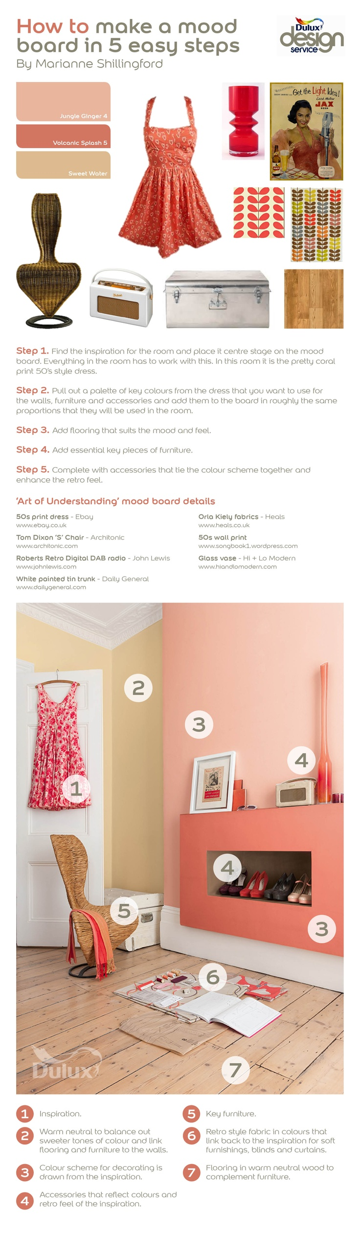 How to make a mood board in 5 easy steps, by Marianne Shillingford of the Dulux Design Service.