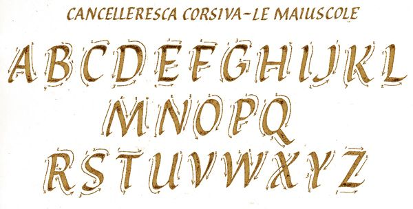 Minuscola cancelleresca at Giò Fuga Type | blog