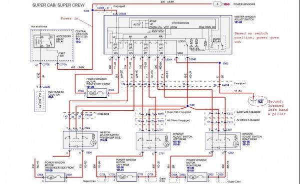 2014 ford f150 wiring diagram in 2020 | ford f150, trailer wiring diagram, 2014  ford f150  pinterest
