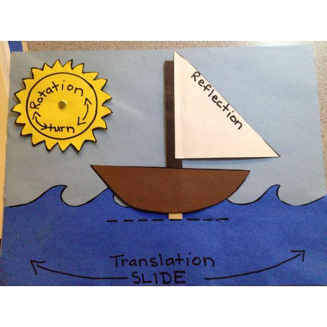 Translations, rotations, reflections...fun math project. Interactive activity!