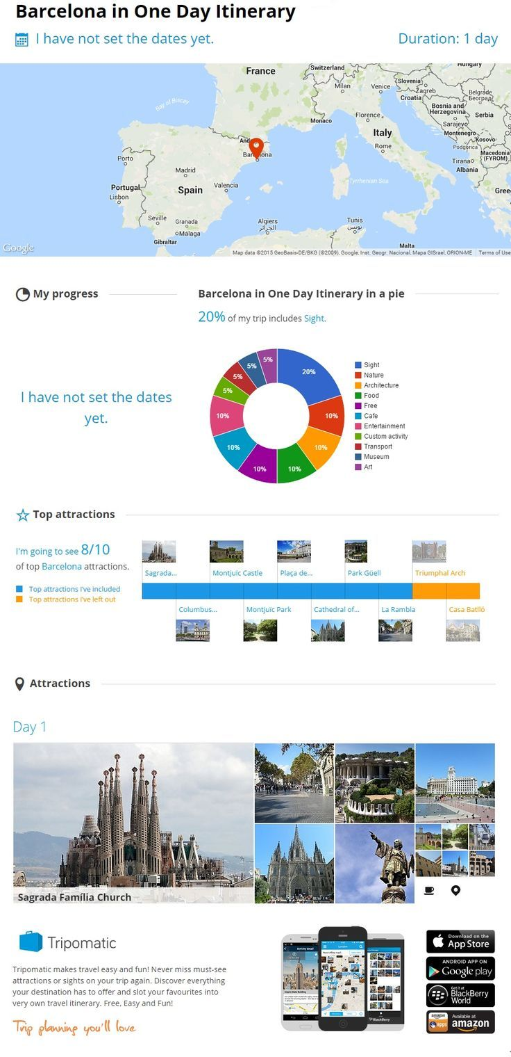 #Barcelona in 1 day? Check out amazing suggested itinerary from #Tripomatic, including the best sights of the town.  http://www.tripomatic.com/trip-planner/#/?trip=55c08e045f920