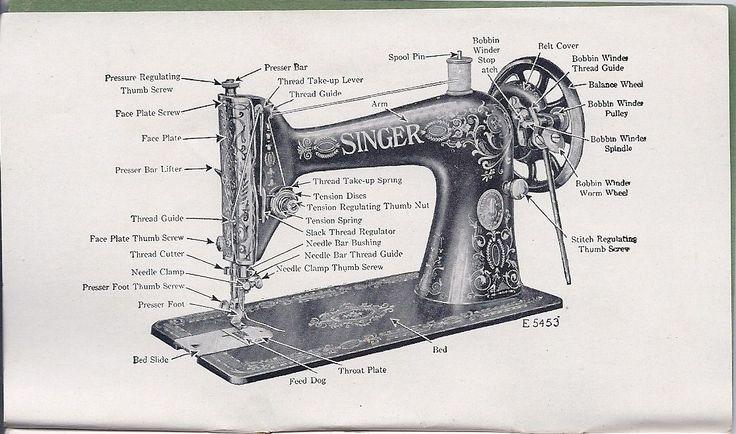 Singer 5523 Scholastic Sewing Machine Amazon