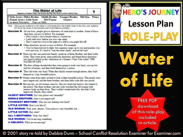 different life roles lesson plan A teaching guide ( discussion guide, lesson plan, teachers' guide ) for  responsibility  for your actions you are saying i am the one who's in charge of  my life  to find teaching guides on responsibility and related topics for this  and other grade levels  first, have them role-play the irresponsible behavior,  and then, the.