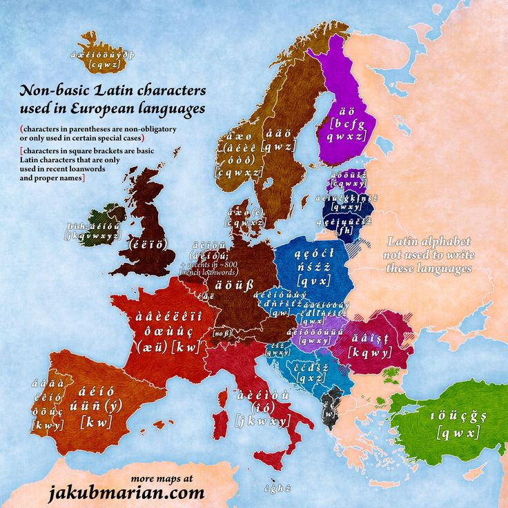 Special characters (diacritics) used in European languages