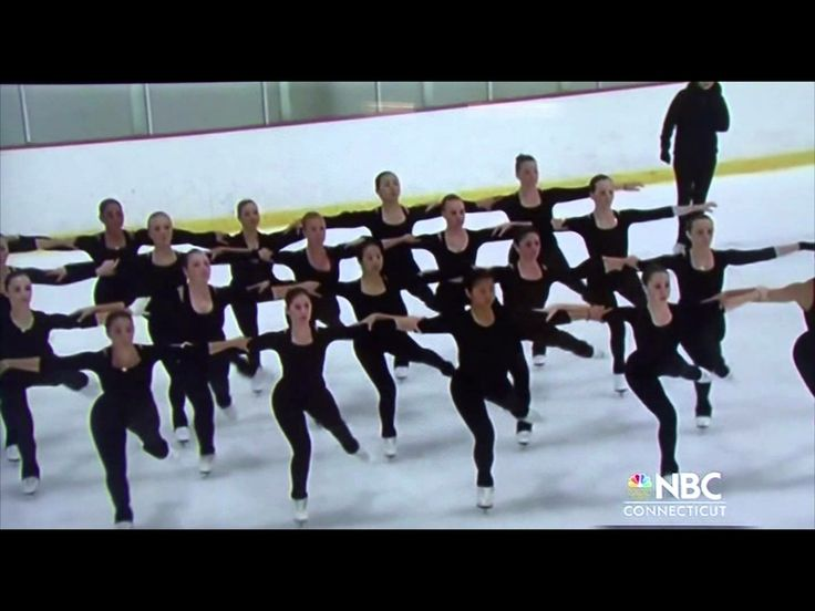 NBC on Synchronized Skating not in the Olympics #whynotsynchro2018
