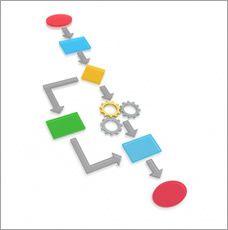 El flujo de trabajo son todas las operaciones que un usuario está haciendo en un sitio web, como por ejemplo, llenar un formulario de registro, navegar por las diferentes categorías o archivos del diseño web, etc.