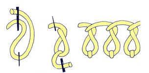 Twisted daisy border stitch