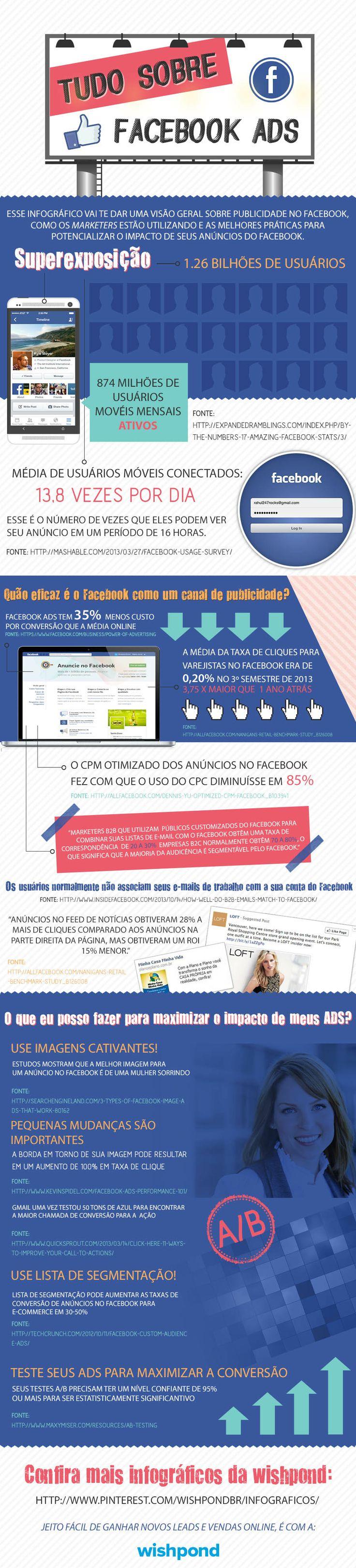 Tudo que você precisa saber sobre Facebook Ads (Anúncios no Facebook)