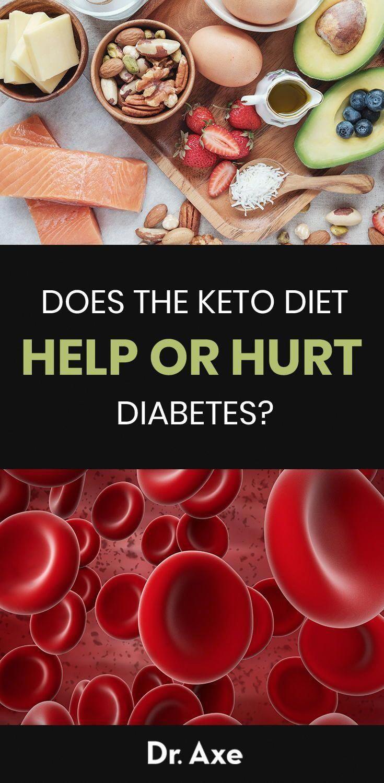 Keto Diet For Vegetarians Recipes Lowcarbdietforbeginners In 2020 Keto Diet Ketogenic Diet For Beginners Diet