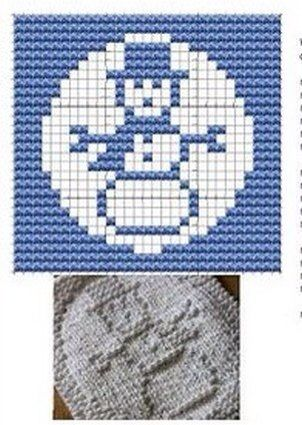 Snow-man Knit Dish cloths Pattern