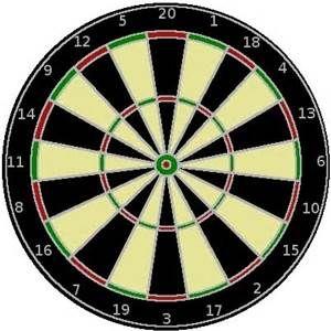 https://s-media-cache-ak0.pinimg.com/736x/85/e8/f8/85e8f826ea84cff679959a3e5f7ea65c--dart-board-math-classroom.jpg