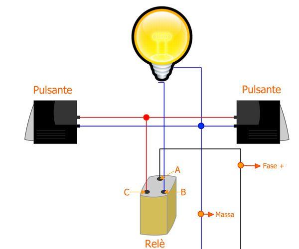 Per eseguire correttamente tutti i collegamenti osservate attentamente lo schema in figura, in elenco tutti i passaggi:  - Collegate un cavo da 'A' alla fase del vostro impianto elettrico - Collegate un cavo da 'B' al catodo della lampadina - Collegate un cavo da 'C' in parallelo in uno dei due ingressi degli interruttori - Collegate la massa ( - ) del punto luce facendola passare in parallelo in uno due ingressi dei pulsanti