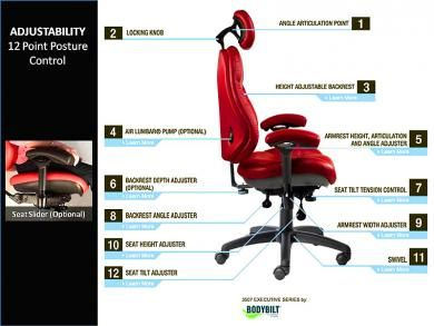 Best Ergonomic Chair Review - Top Ergo Chairs For Back Pain