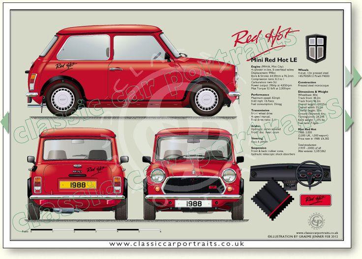 Best Classic Car Blueprints And Portraits Images On Pinterest