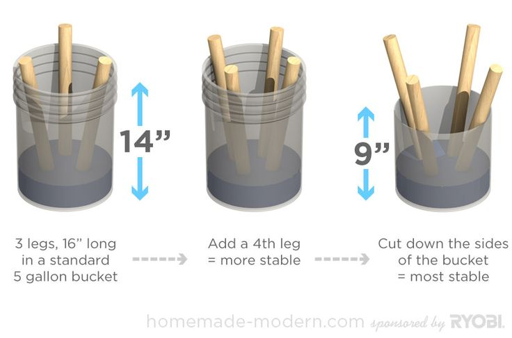 """HomeMade Modern DIY EP8 $5 Bucket Stool Revisited, use 4 legs and 9"""" high bucket"""