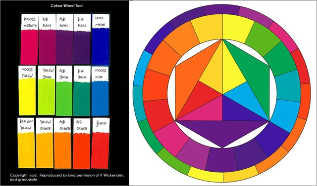 Understanding Colour Theory Gain An In Depth