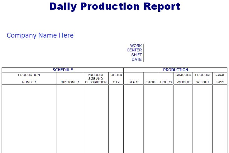 Production Report Template Daily Report Form Template Best Photos