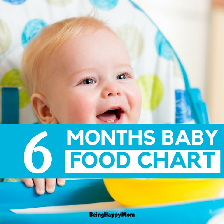 6 Month Baby Food Chart / Indian Food Chart for 6 Months old baby with Quantity & Timings