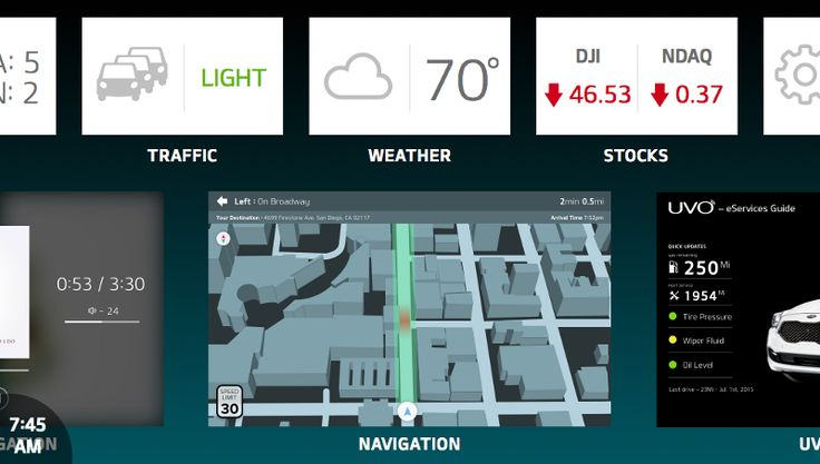 A smartphone driven experience for the future of in-car UX — Medium