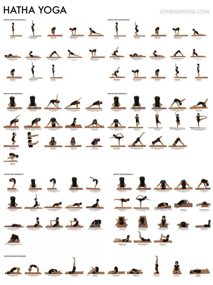 Hatha Yoga - london yogi