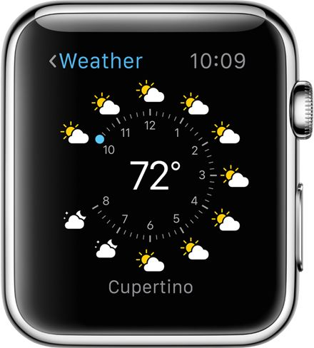Apple Watch Face Weather Weather Apps Pinterest