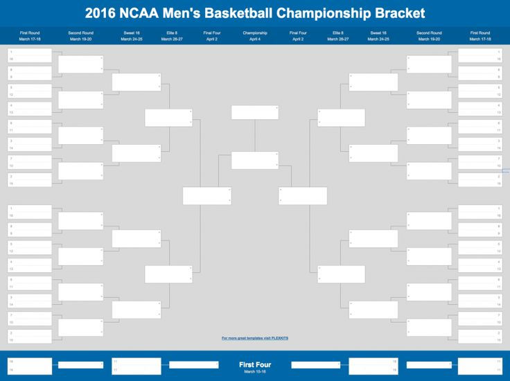 2016 March Madness Bracket Excel Template