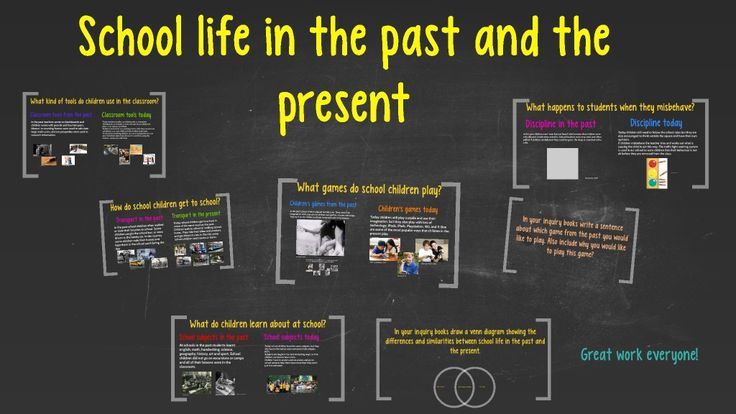 School life in the past and the present