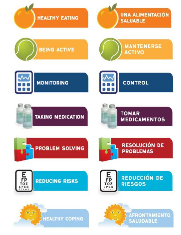 26 best images about AADE Patient Resources on Pinterest ...