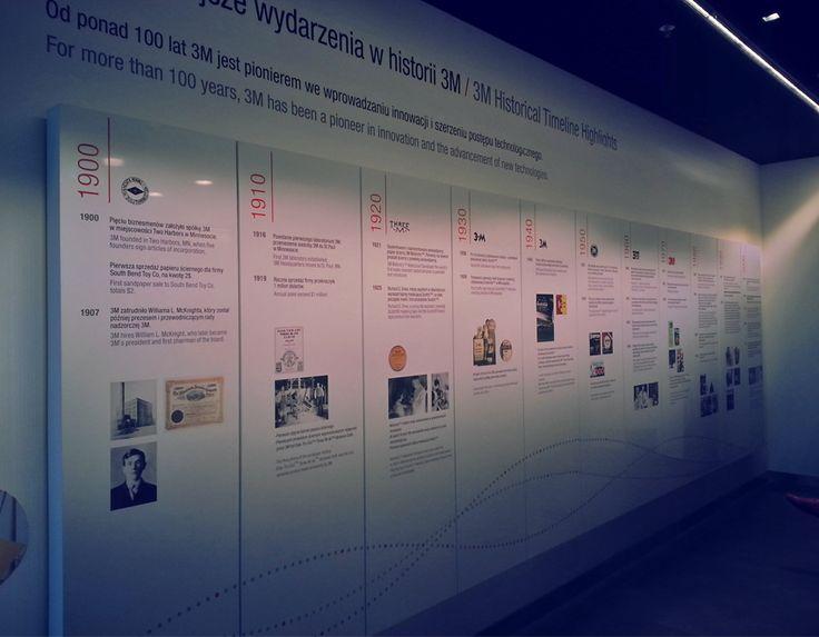 Wzięliśmy udział w warsztatach #CarWrapping i  #InteriorDesign we Wrocławiu. Dziękujemy #3M i #HP za zaproszenie.