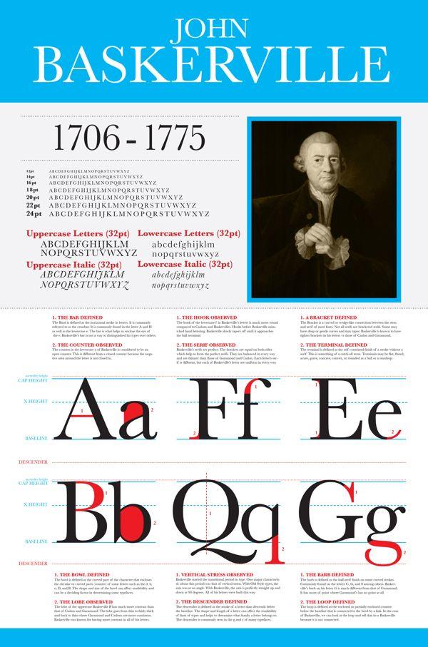 Typography Posters by Derek Walker, via Behance, John Baskerville