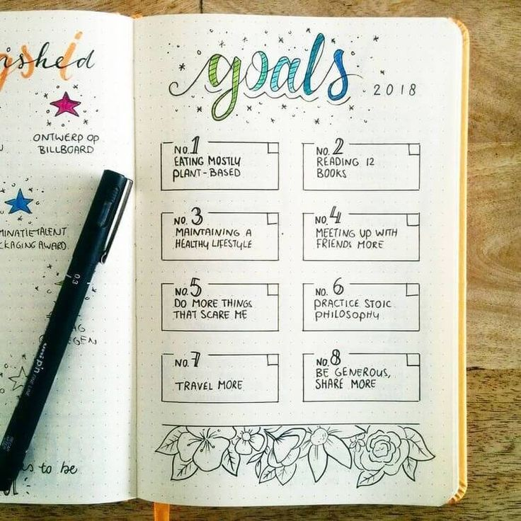20 bullet journal layout ideas to help you be more productive and maintain the organization