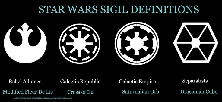 Star Wars Empire Logo | MEANING OF SIGILS/LOGOS USED IN ...