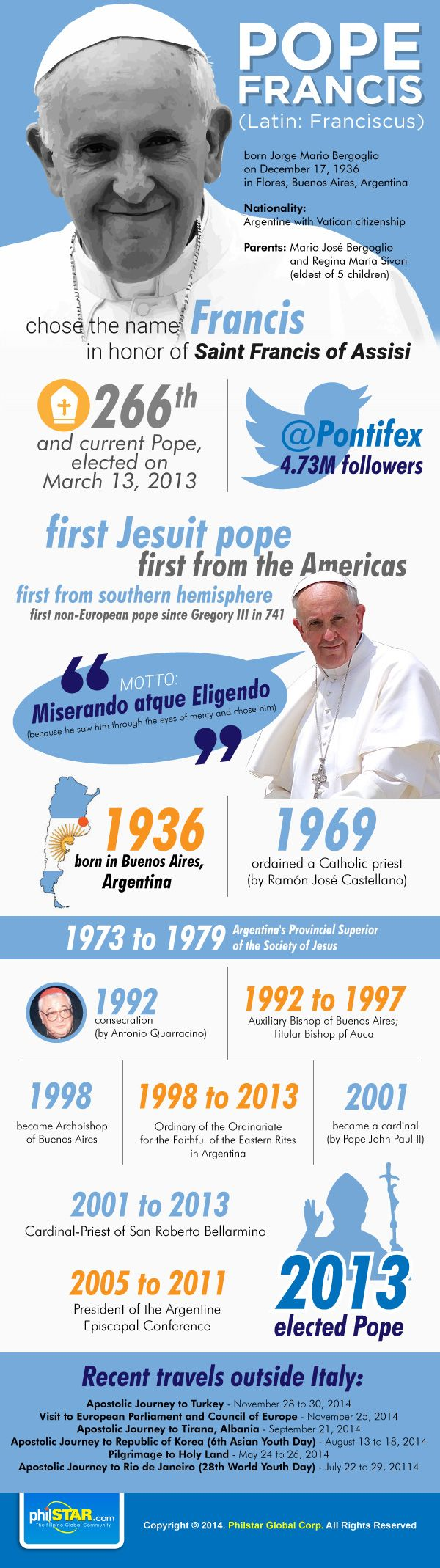 INFOGRAPHIC: Pope Francis' road to the papacy | News Feature, News, The Philippine Star | philstar.com