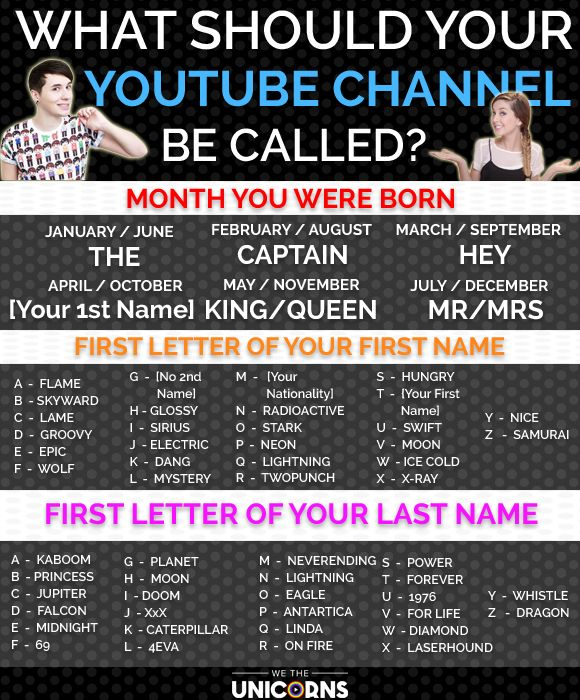 Find Out Your YouTube Channel Name With Our Snazzy Name Generator ...