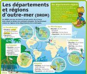 Les départements et régions d'outre-mer (DROM) - Le Petit Quotidien, le seul site d'information quotidienne pour les 6-10 ans !