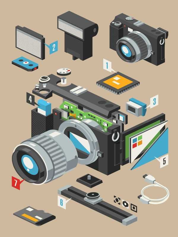 Exploding camera with accesories on Behance
