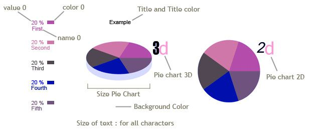 Create A Pie Chart  Piecolor  Lets You Add Your Own Hex S