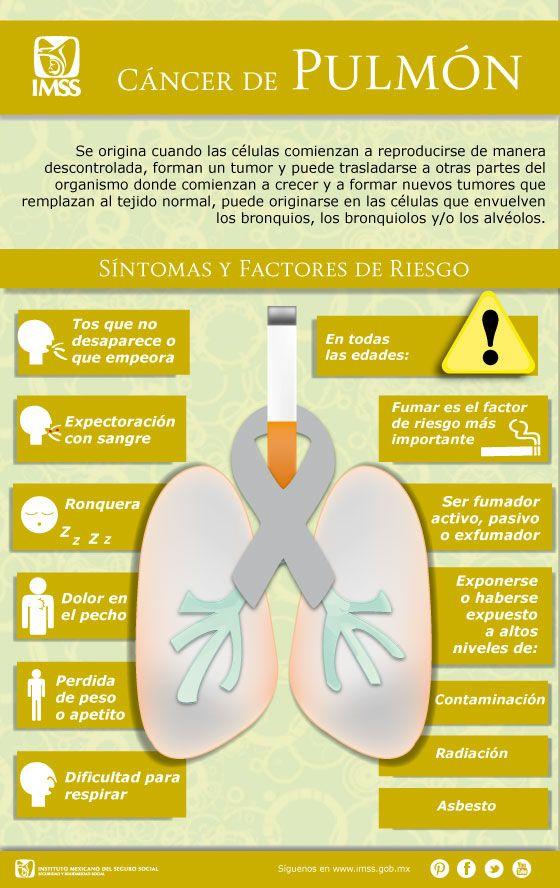 Cáncer de pulmón - Síntomas y Factores de Riesgo
