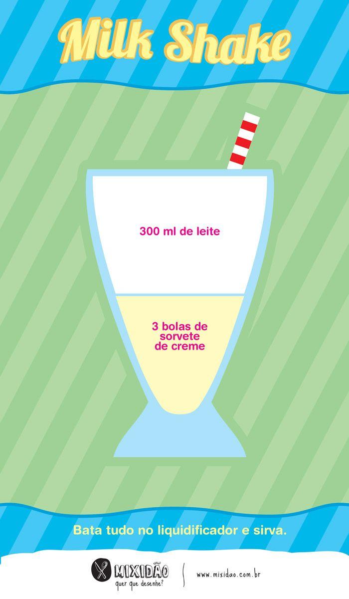 receita ilustrada de Milk Shake, uma receita simples e muito rápido de se preparar. Ingredientes: Leite e sorvete