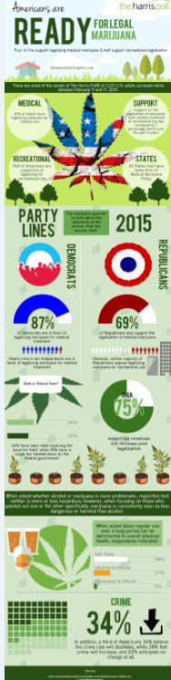 1000+ images about Infographic Design on Pinterest | Typography ...