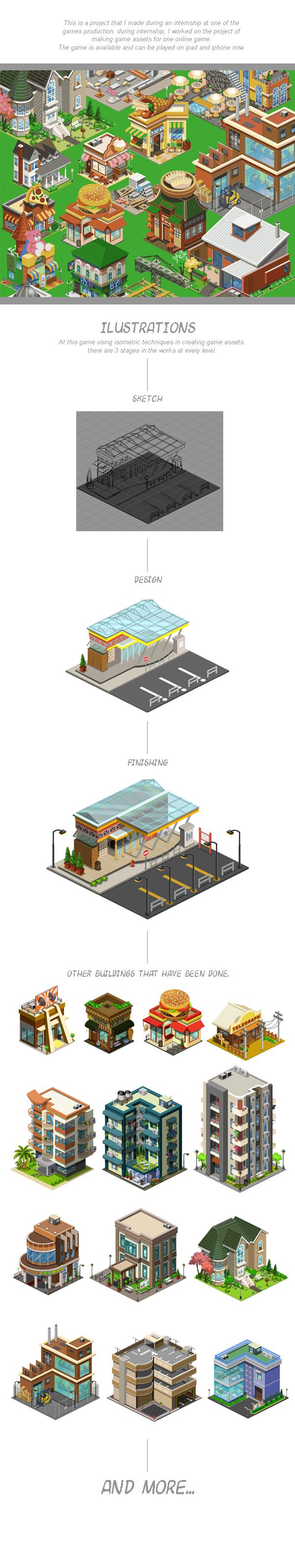 Isometric game art for City Friends by Yahdi Romelo - isometric