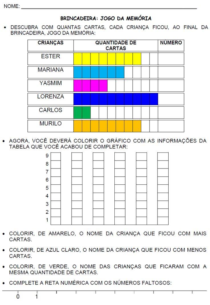 Gráfico - BRINCADEIRA - JOGO DA MEMÓRIA